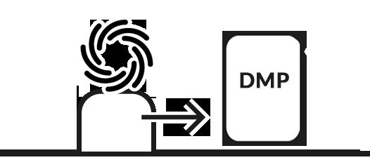 EasyDMP data management platform