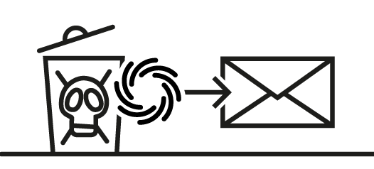 WakeUpData - Réactivation d'inactifs
