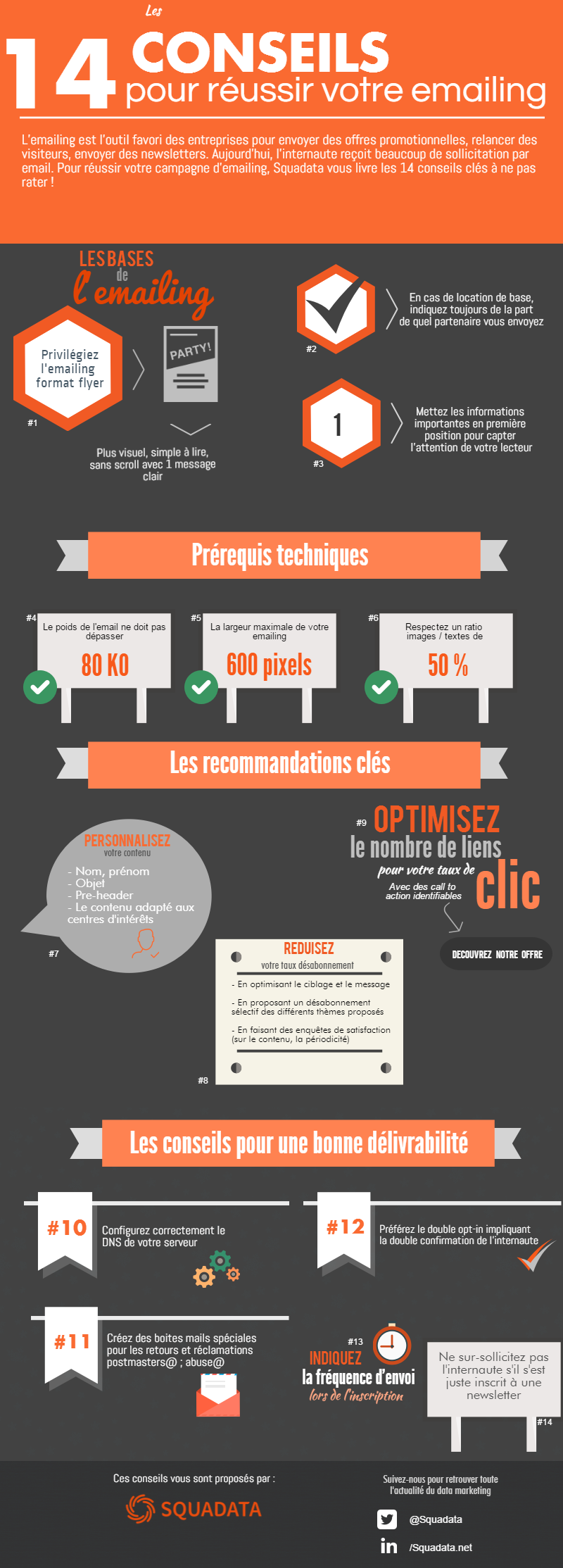 Infographie email marketing